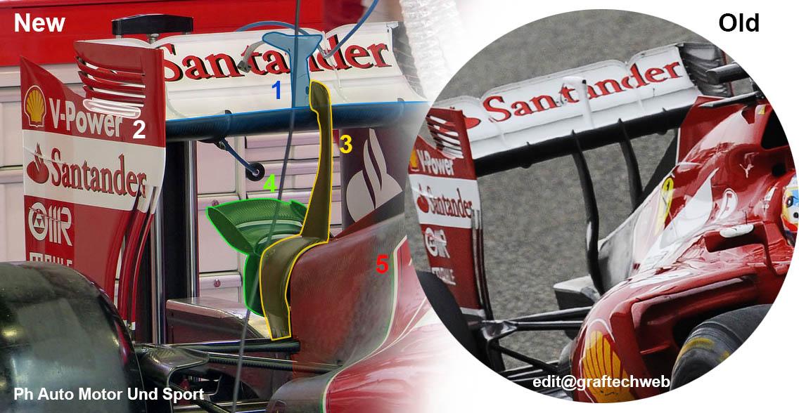 Aggiornamenti Ferrari_spagna