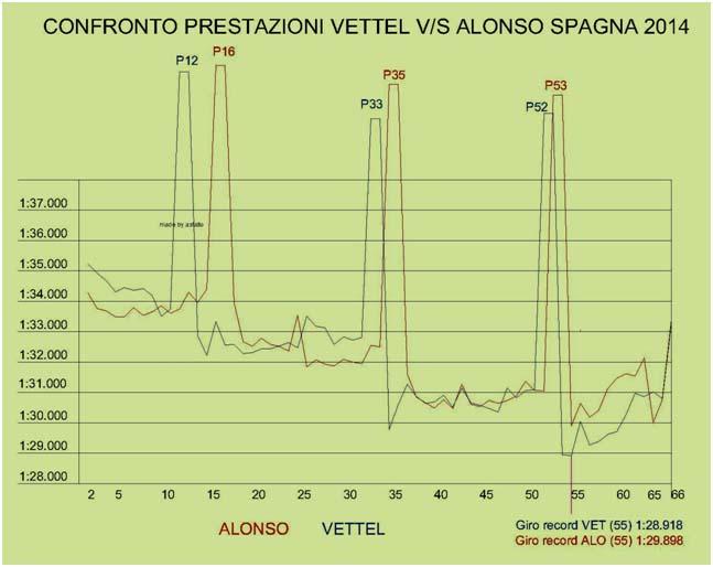 Alonso_contro_vettel