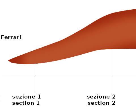alettone_ferrari_sezione