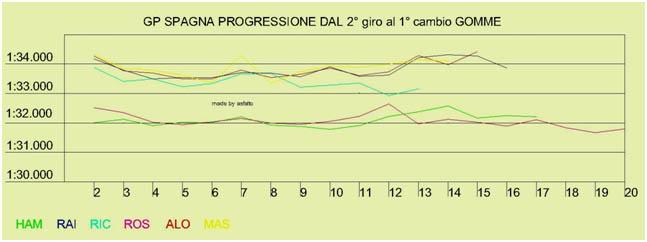 gp_spagna_analisi1