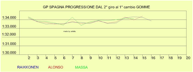 gp_spagna_analisi2