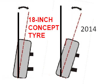 camber_18_inch_concept_pirelli_tyre