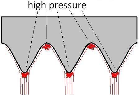 rear_wing_F1_high_pressure3