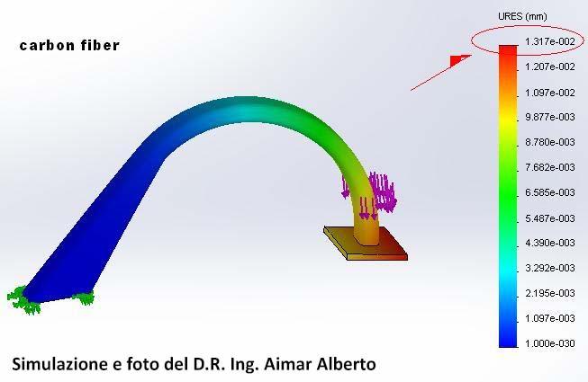 sosteno_flap_carbon_Fiber