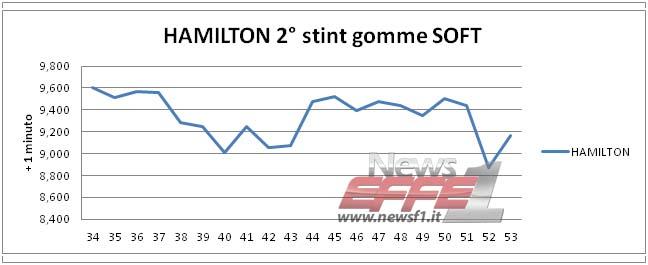 analisi_gara_GP_Austria2