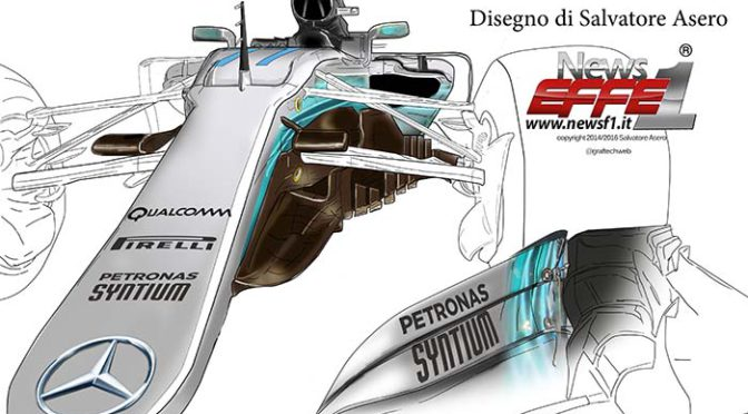 Formula 1 Analisi tecnica – Mercedes è WOW!