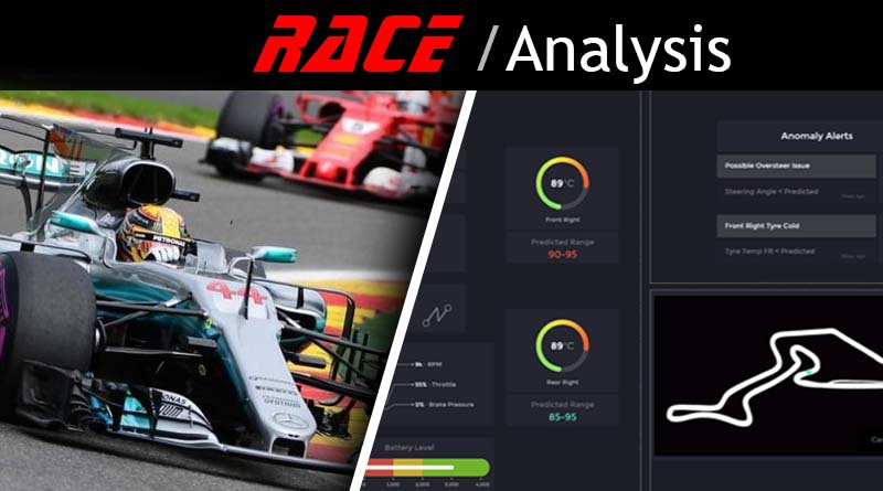 NEWSF1 RACE ANALYSIS MONZA MERCEDES, UN  MOTORE STELLARE