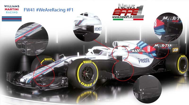Notizie F1 – Prima analisi Williams FW41