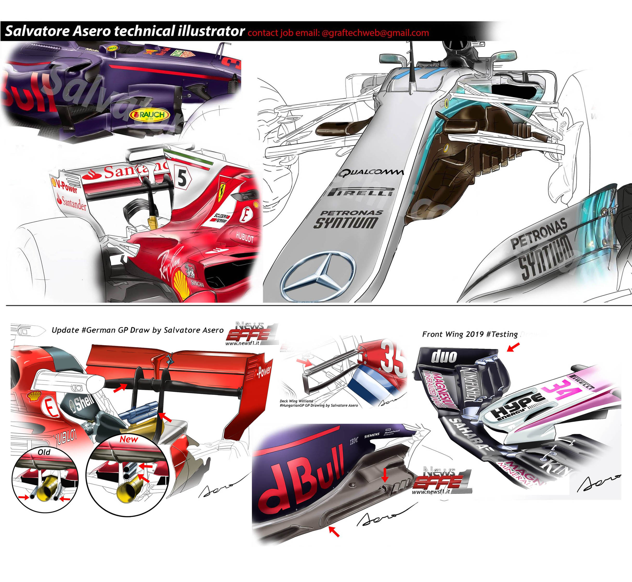 Formula 1 Illustration