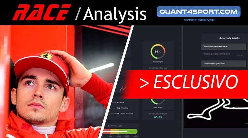 Formula 1 analisi Gara errore Leclerc
