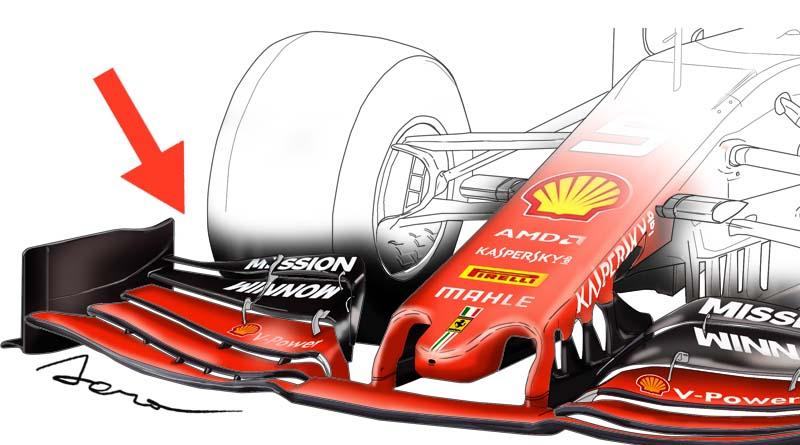 F1 Ferrari problemi