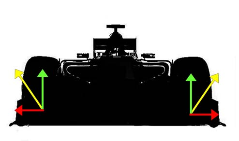 Schema Ala di una Formula 1
