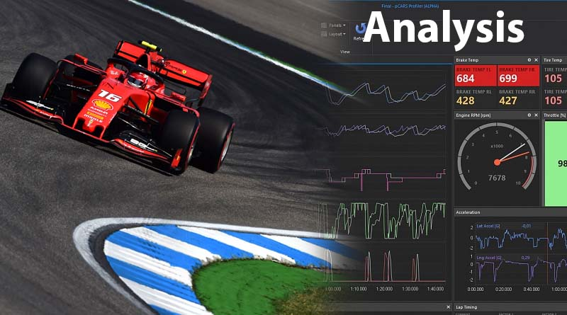 Analisi Prove libere Formula 1