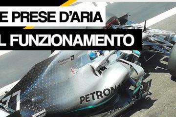Regolamento Formula 1 2021