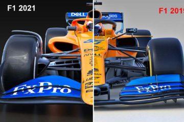 Regolamento F1 2021