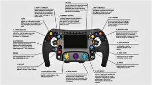 Il volante di un auto di Formula 1