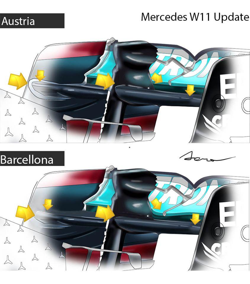 Illustrazione novità Mercedes