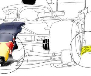 F1 redbull