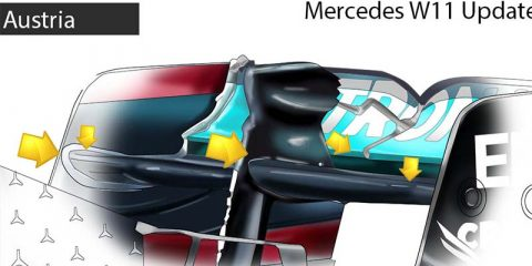 Ala Mercedes Austria