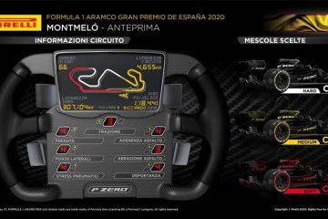 Spagna gomme Pirelli