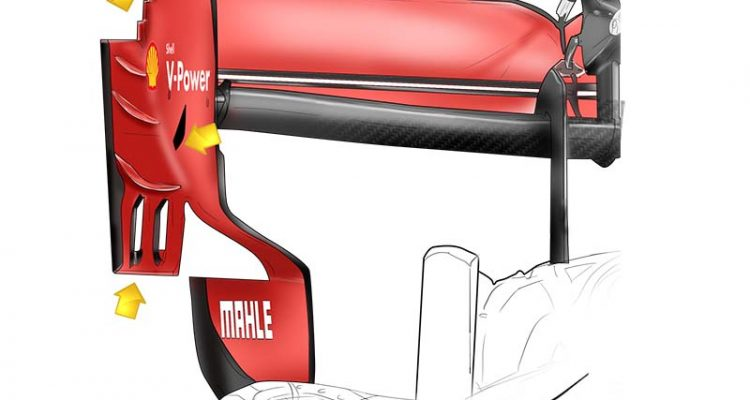 Formula 1 Russia ala ferrari sochi