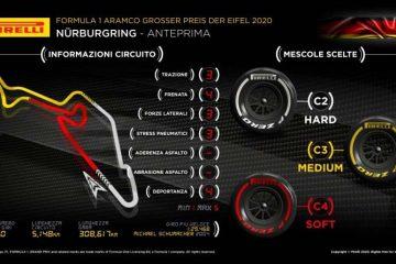 Formula1 Nurburgring