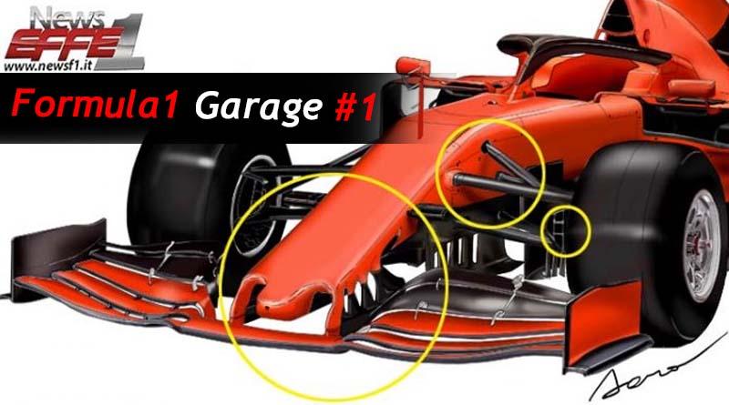 Formula 1 Video