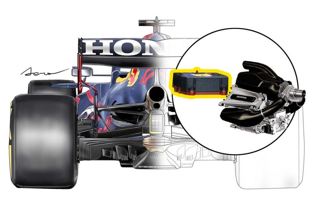 F1 FIA