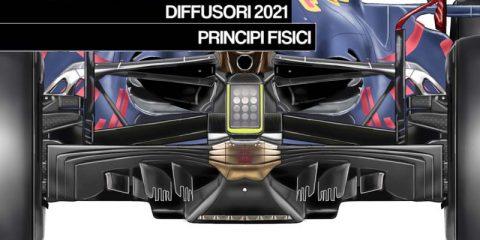 Diffusori 2021