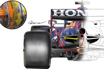 Red Bull differenziale