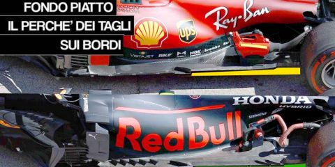 F1 Fondo Tagliato Ferrari Redbull