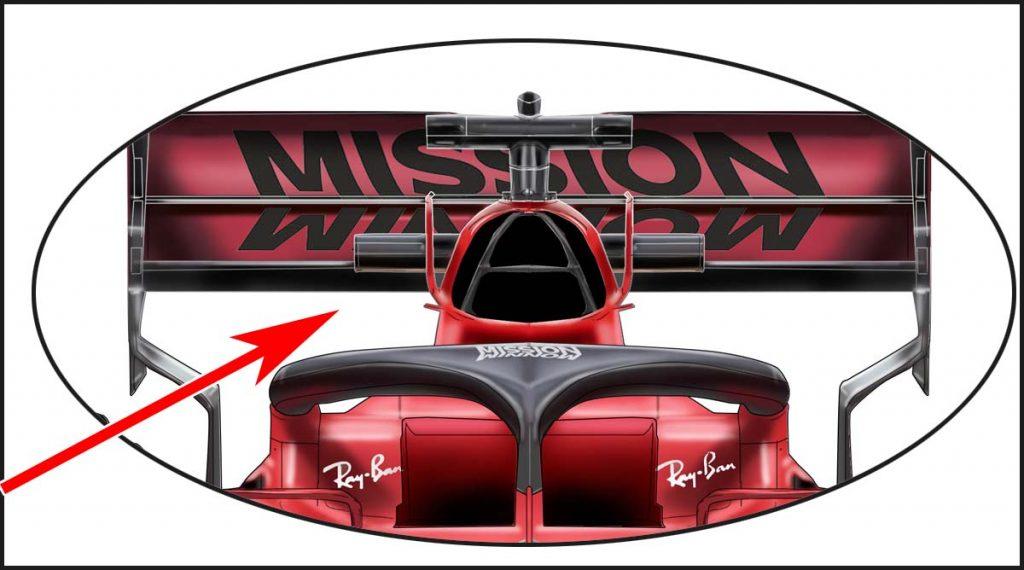 F1 Ferrari Ala