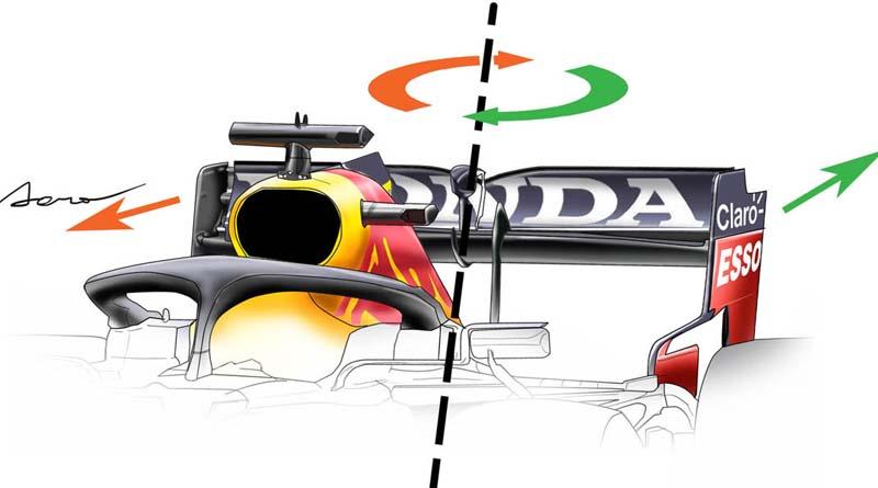 Formula 1 alettone flessibile