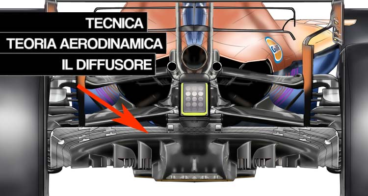 Diffusore F1